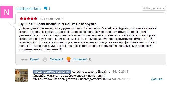 артфутуре на yell.ru